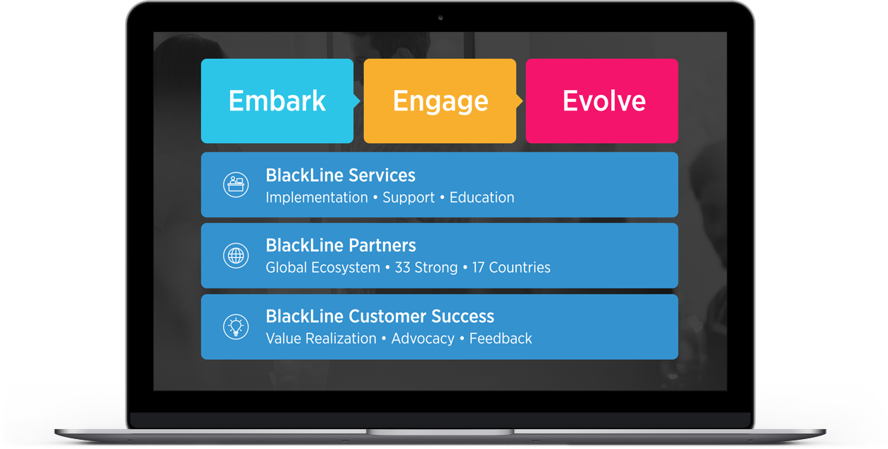 BlackLine Services