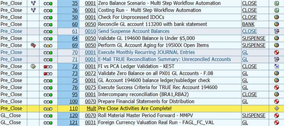Financial Close Process Automation for SAP Software | BlackLine